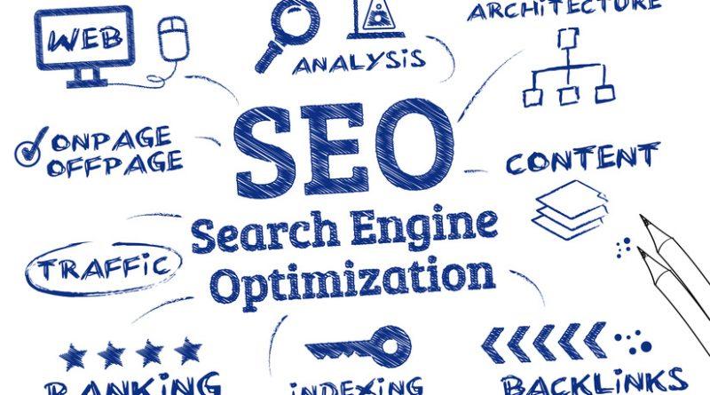 ottimizzazione seo: rendi visibile il tuo sito web